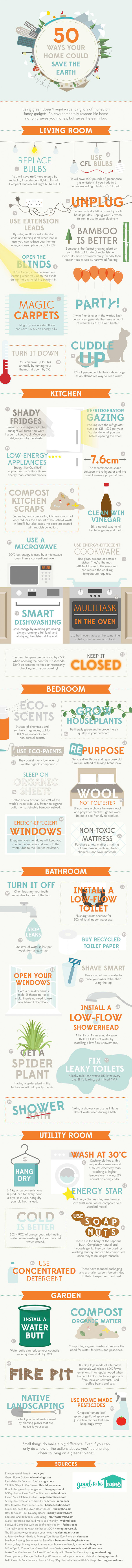 "Image by <a href=""http://www.anglianhome.co.uk/goodtobehome/eco-living/50-ways-home-can-save-earth-infographic/#.VCJ-Cee7nKk"">Anglian Home</a>"
