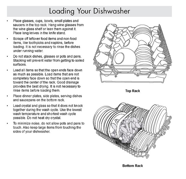 How To Load The Dishwasher