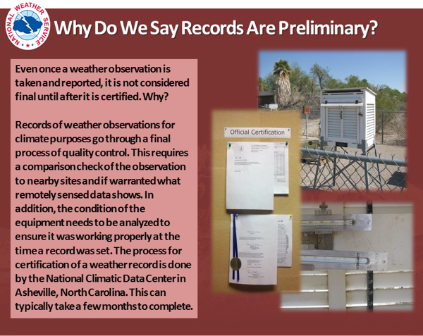 National Weather Service explainer. | Image: Courtesy NOAA