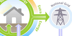 feed-in-tariffs-net-metering