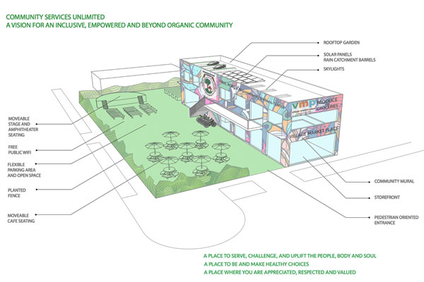 Rendering of The Paul Robeson Center I Photo courtesy of Community Services Unlimited., Inc