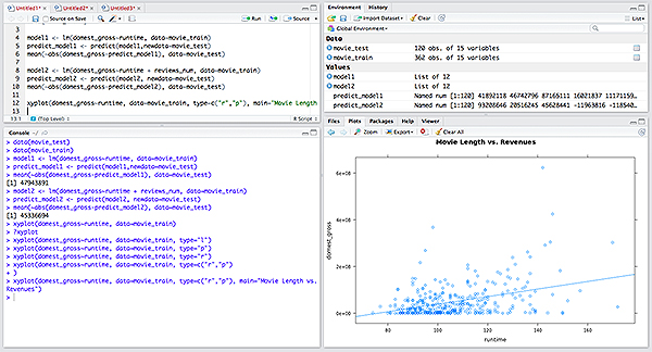 RStudio allows students to run code in a console, line by line (lower left pane), and also view lab slides or plot images (in the lower right)