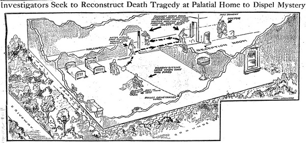 Diagram retraces the events that led to the deaths | Los Angeles Times, February 18, 1929