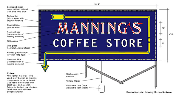 Diagram of the Manning's Coffee Shop sign drafted by Richard Ankrom