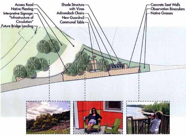 City of Glendale Narrows Riverwalk Project Bridge Design - Confluence Park