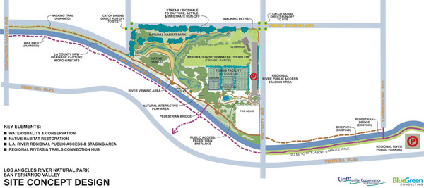 L.A. River Natural Park Site Concept Design