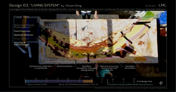 Chuan Ding's ''Living System'' proposal