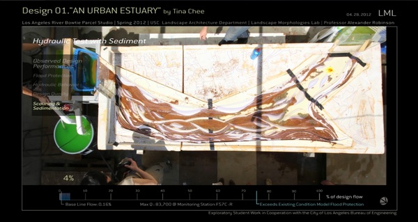 Tina Chee's ''Urban Estuary'' proposal