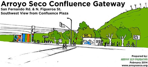 confluence-gateway-primary