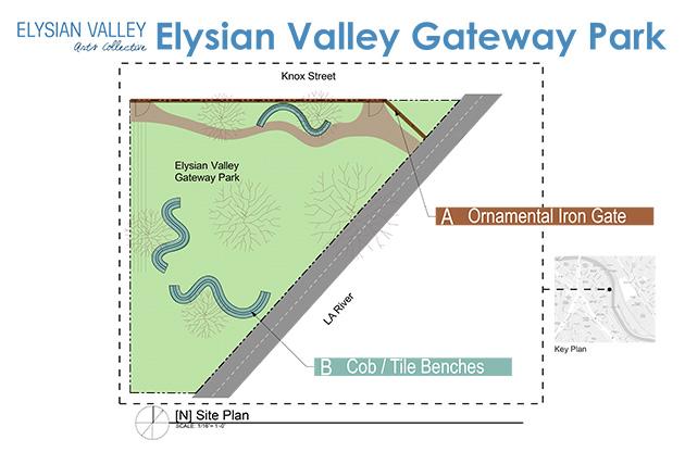 evgateway