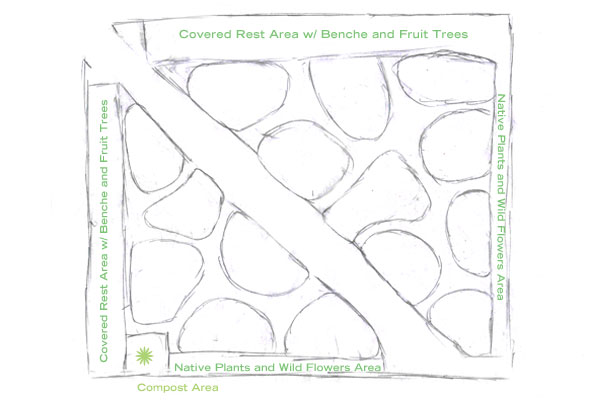 We aim to build a series of rest areas with benches and an overhanging. The beds are in circular patterns and will be outlined with bricks.