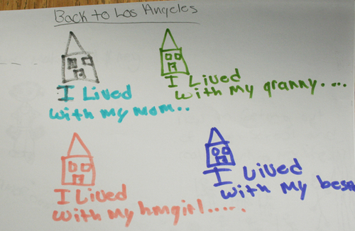 A detail of a student's life map.