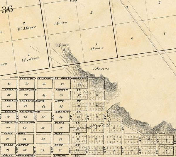 By 1857, surveyor Henry Hancock had connected the two streets on his map, although in reality the future intersection was still open countryside. Courtesy of the Map Collection, Los Angeles Public Library.