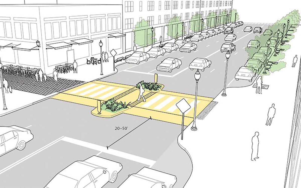 NDSC Pedestrian Midblock Crosswalks. Nacto