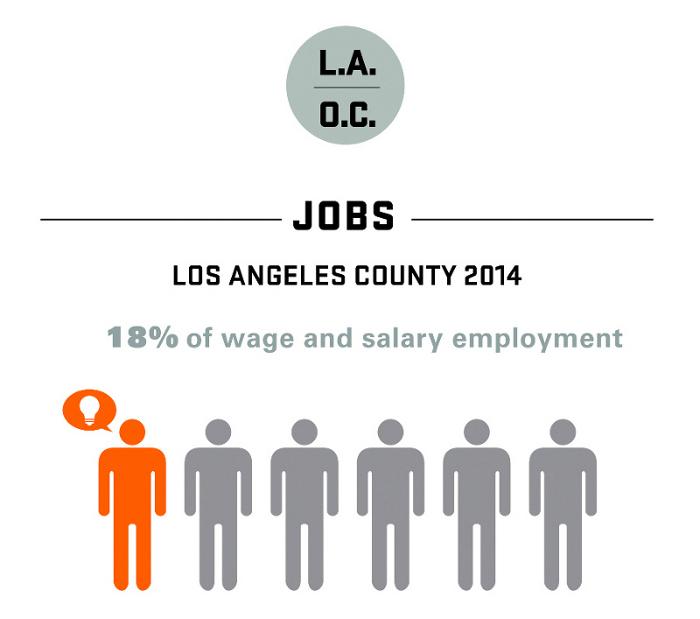 2015-otis-report-creative-economy-jobs-700.jpg
