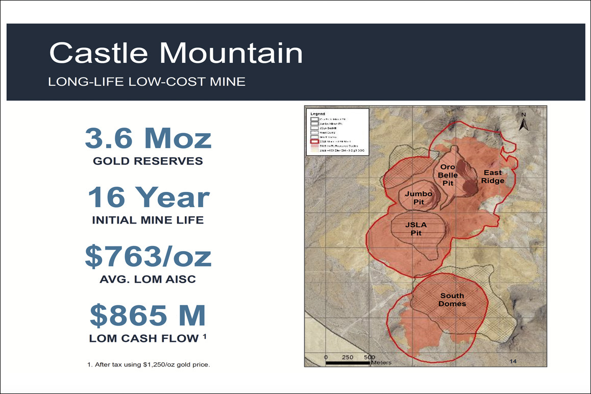 This July 2019 Equinox Gold corporate presentation states potential future financial figures for their Castle Mountain mine project that is now surrounded by the Castle Mountain National Monument, newly designated by President Obama in January 2016.