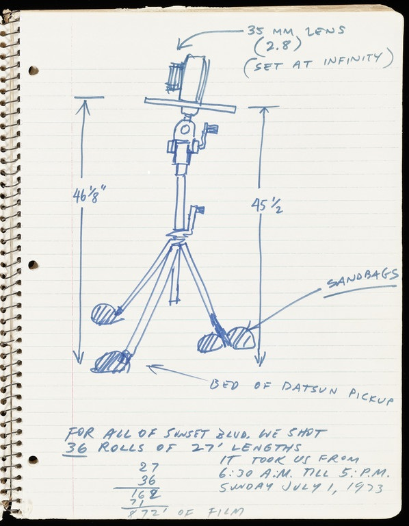 Ed Ruscha's camera diagram. | From the Streets of Los Angeles Archive. The Getty Research Institute, 2012.M.1. © Ed Ruscha