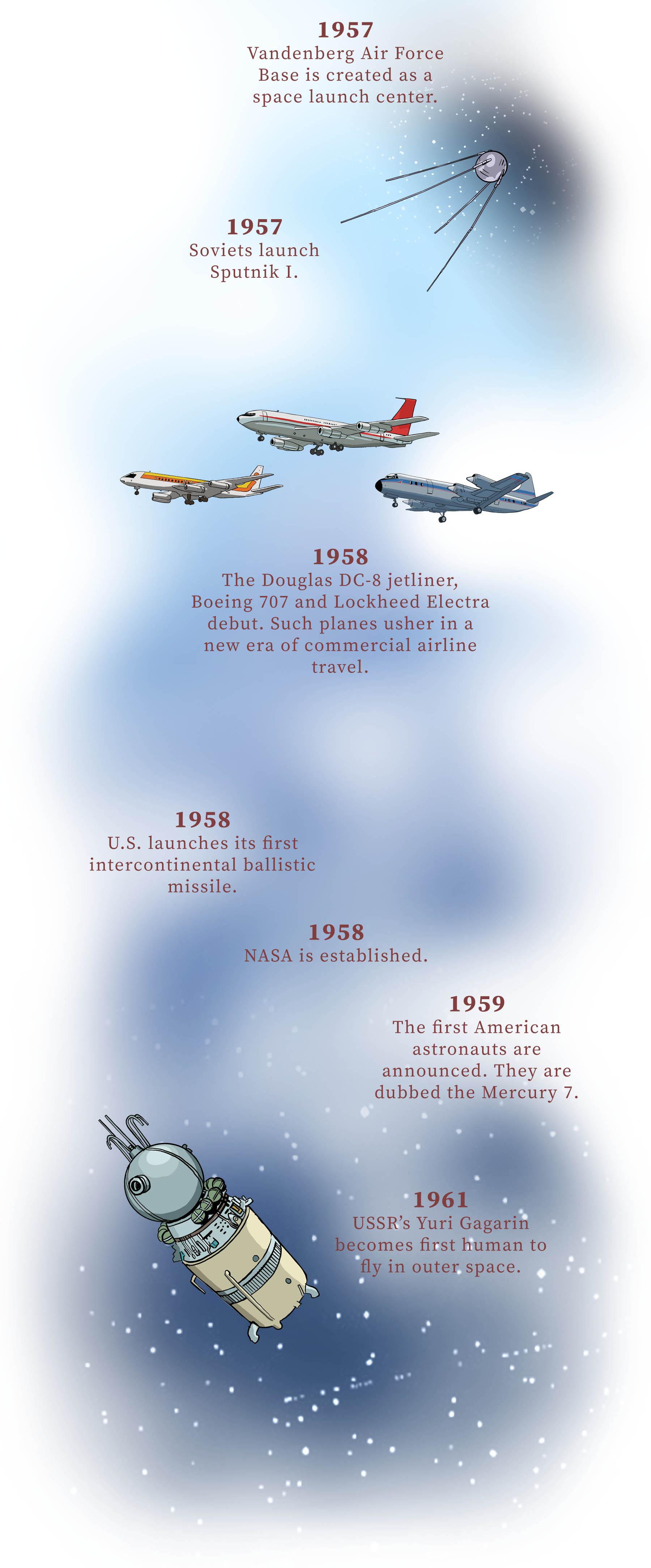 Blue Sky Metropolis aviation/aerospace timeline part 2 (3 of 3) | Henry Cram
