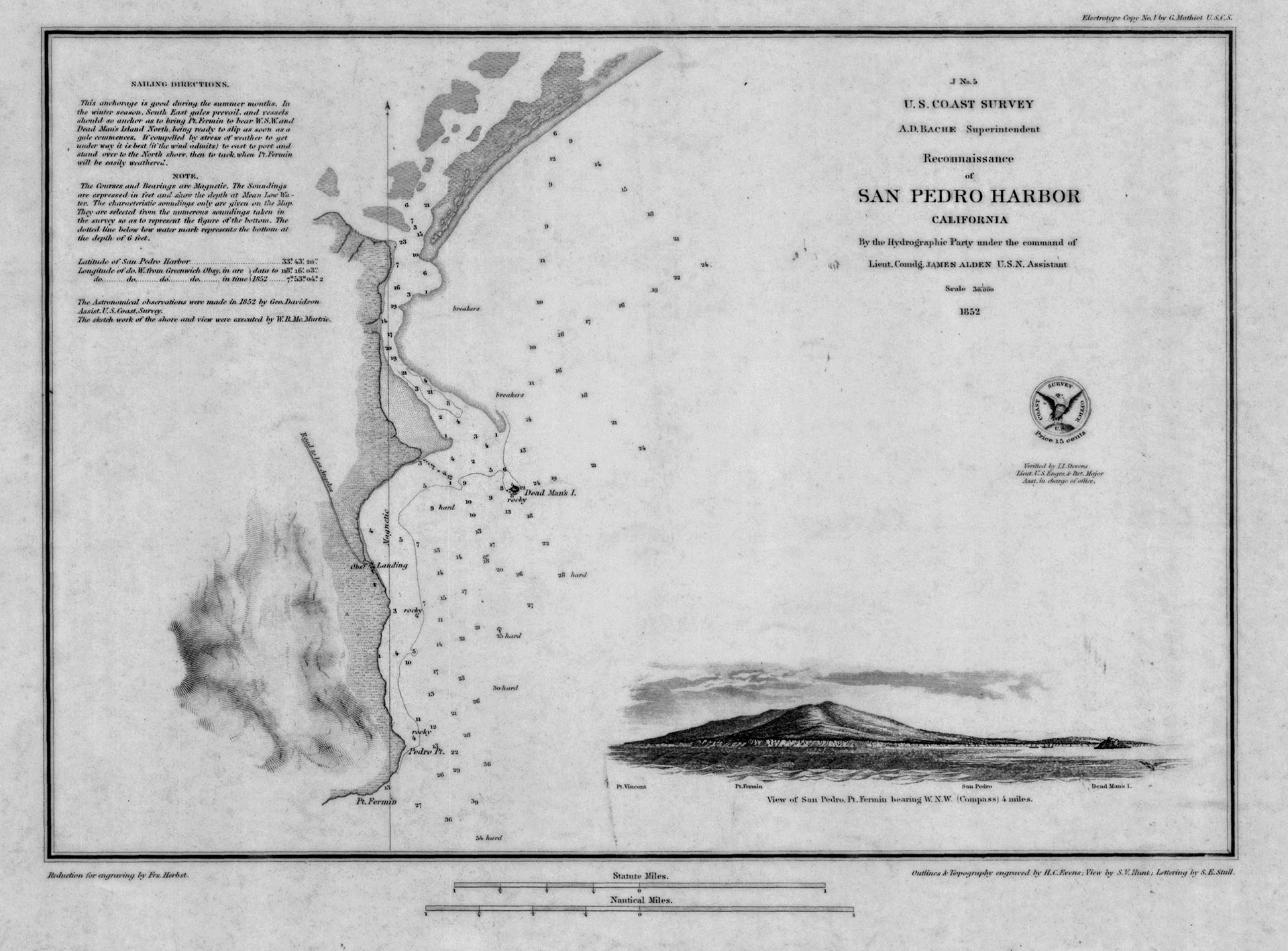 Chart of San Pedro Harbor in 1859