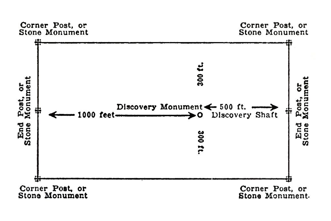 Claim diagram | Courtesy of Kim Stringfellow