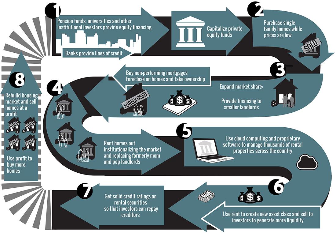 corp-landlord-infograph-large.jpg