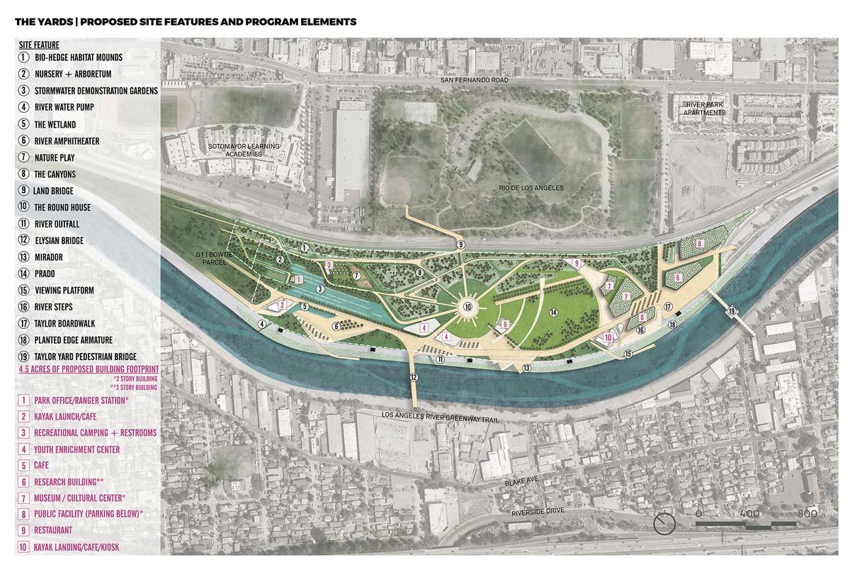 Taylor Yard proposals: The Yards