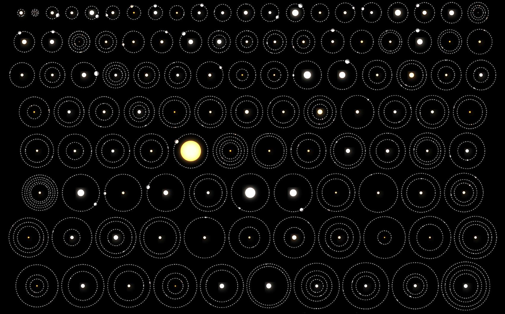 """Jonathan Corum, """"Kepler's Talley of Planets,"""" 2013-16"""