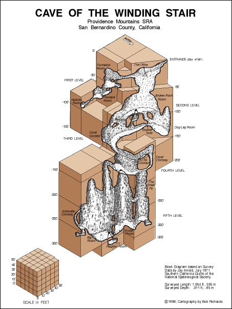 Above: Cave of the Winding Stair diagram © Bob Richards 1998.