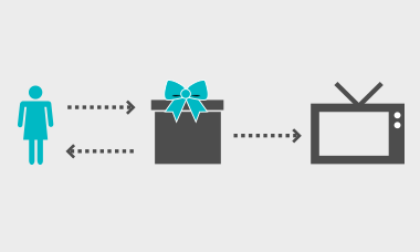 Instructions on how to give gifts
